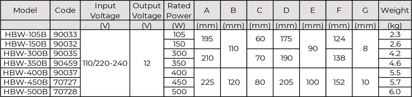hb series transformaer table